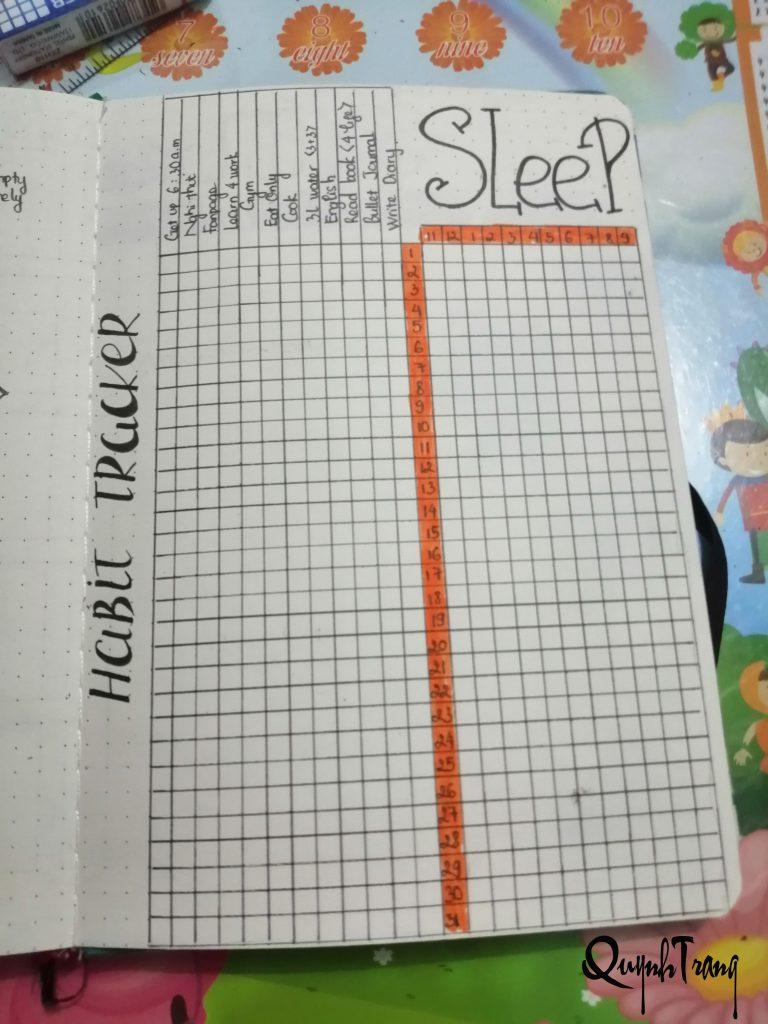 Habit tracker bullet journal