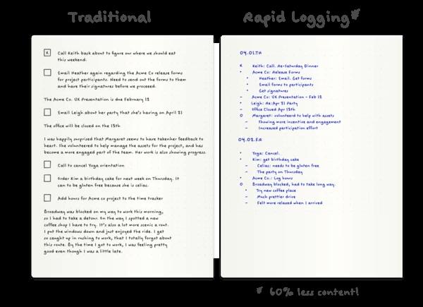Rapid_Logging_Bullet_Journal
