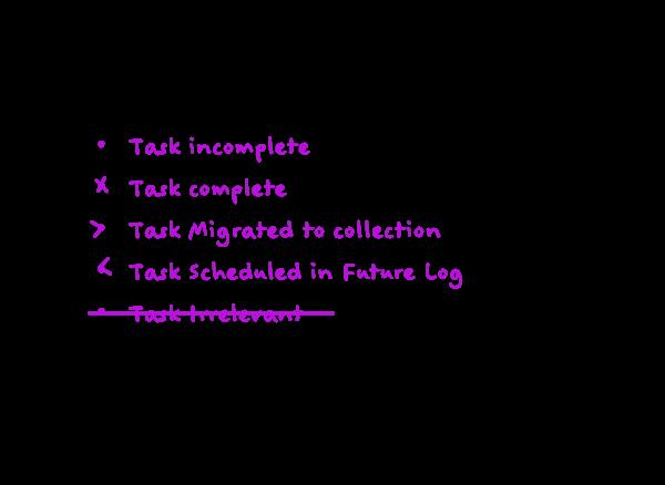 Tasks_Bullet_Journal