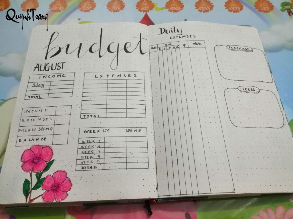 budget log Bullet journal