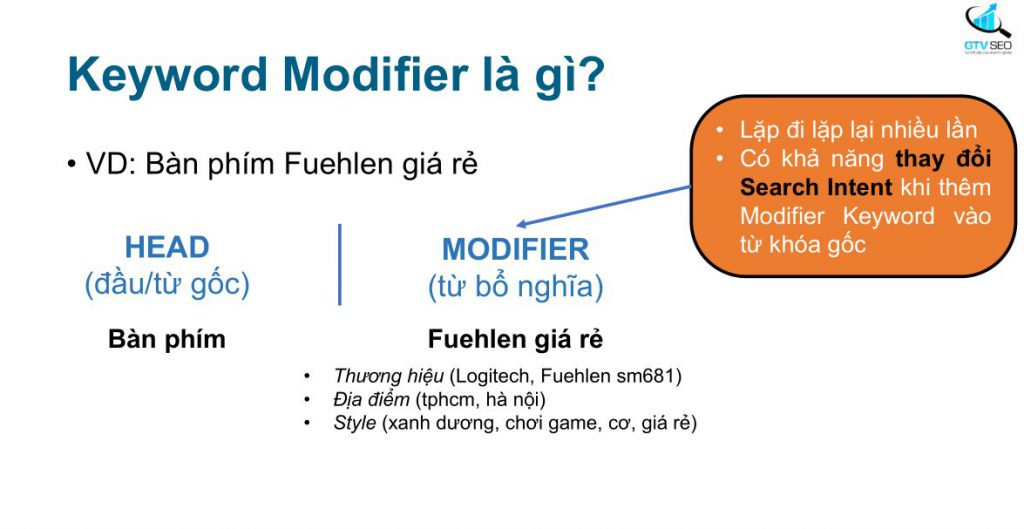 keyword modifier la gi