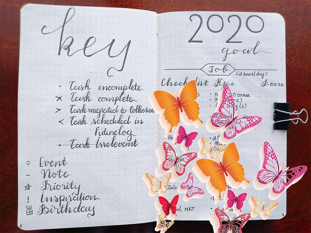 Bullet-Journal-New-Year-Goal