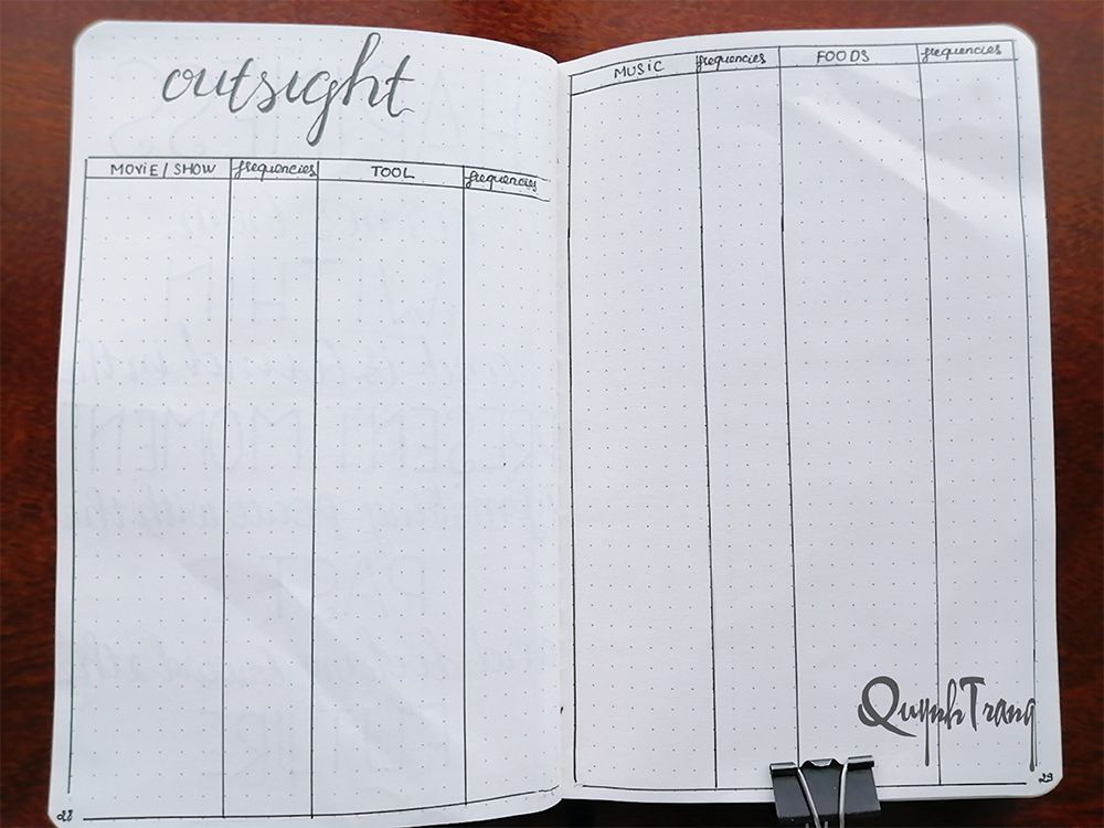 Favorite-Log-Bullet-Journal-outsight