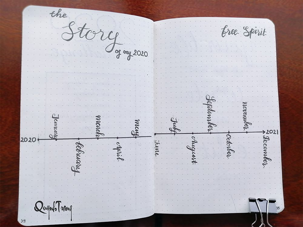 The-story of-my-2020-Bullet-Journal