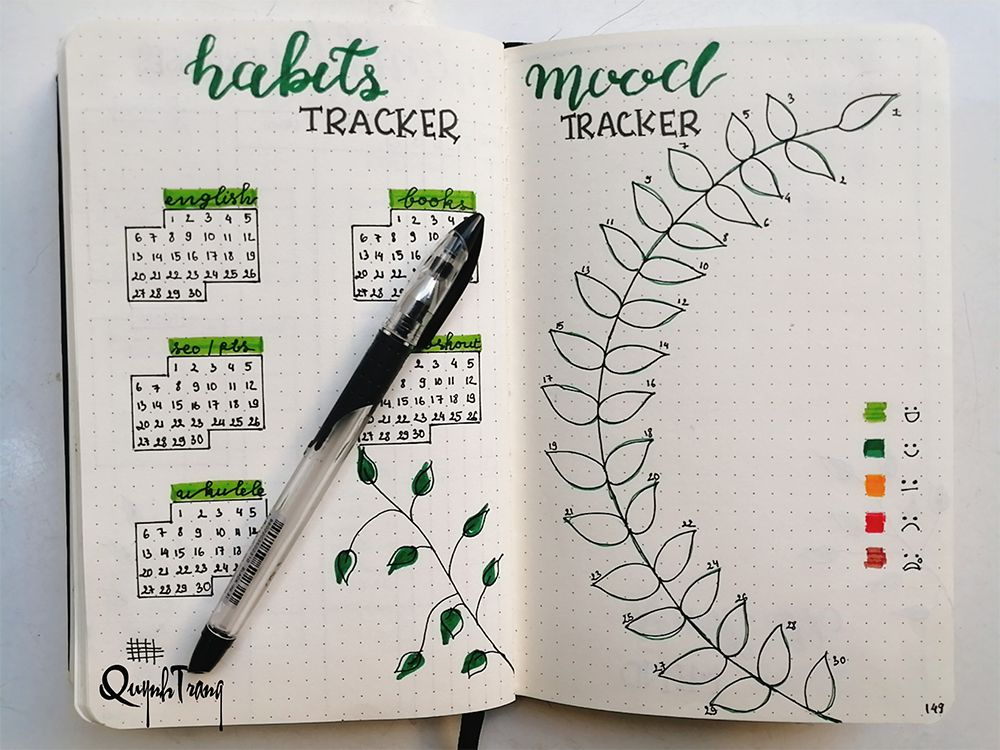 Habit-Tracker-Mood-Tracker-Bullet-Journal-thang-4