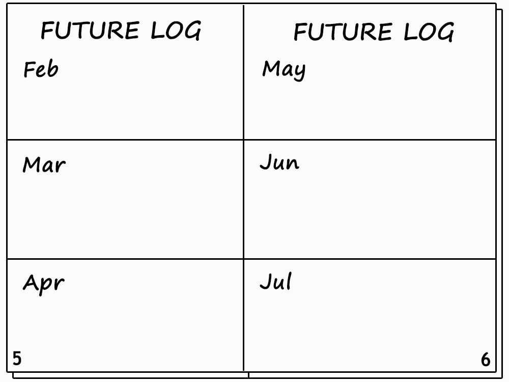Future-Log-Bullet-Journal