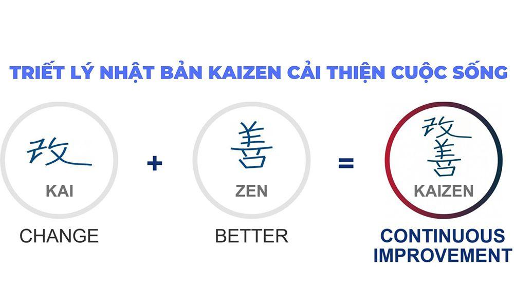 Kaizen-change-better